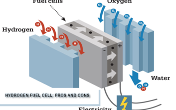 pros and cons of hydrogen fuel cell