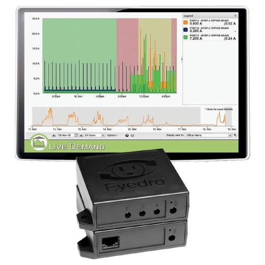 Eyedro Business 3-Phase Energy Monitor Polyphase