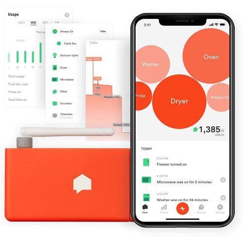 Sense Energy Monitor – Track Electricity Usage